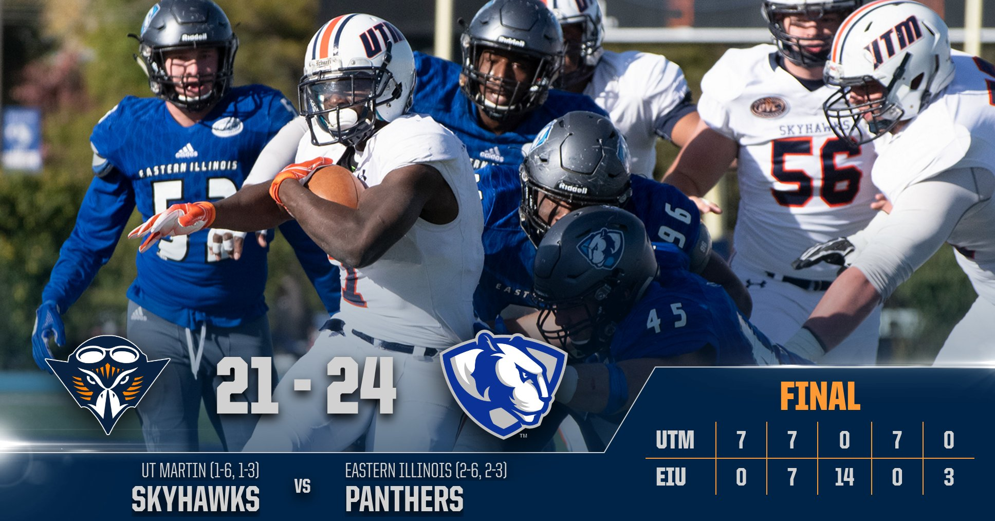Skyhawk Football Drops Another Heartbreaker Falling 24 21 At